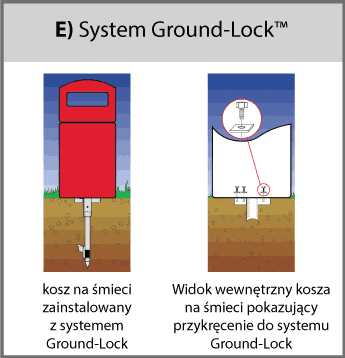 System mocujący Ground-Lock